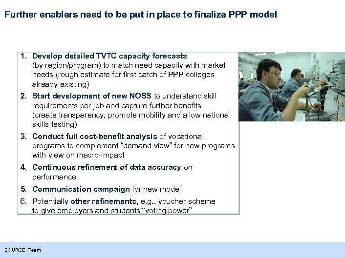 Further enablers need to be put in place to finalize PPP model 1. Develop