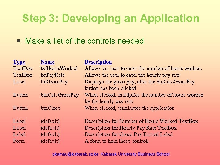 Step 3: Developing an Application § Make a list of the controls needed Type