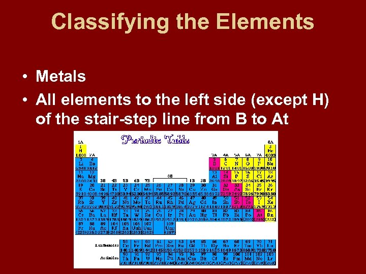 Classifying the Elements • Metals • All elements to the left side (except H)