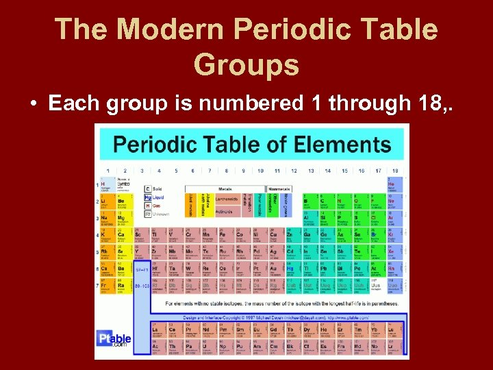 The Modern Periodic Table Groups • Each group is numbered 1 through 18, .