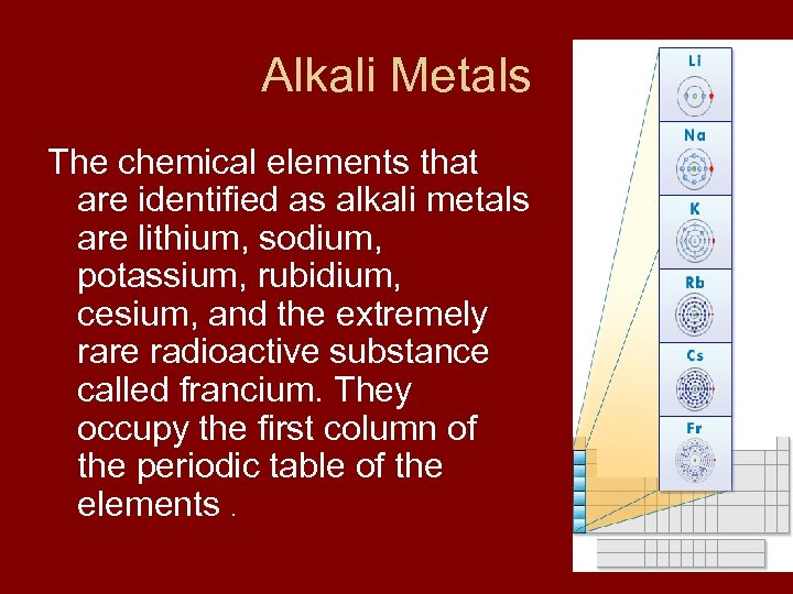 Alkali Metals The chemical elements that are identified as alkali metals are lithium, sodium,