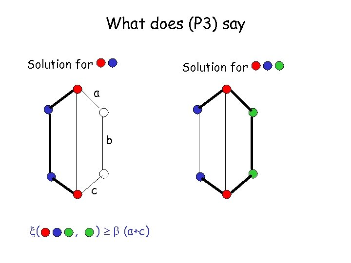 What does (P 3) say Solution for a b c ( , ) (a+c)
