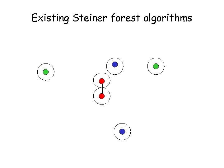 Existing Steiner forest algorithms