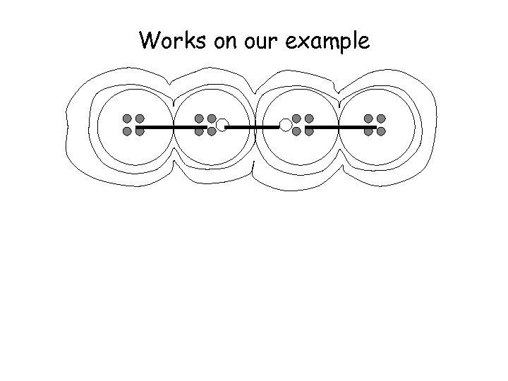 Works on our example