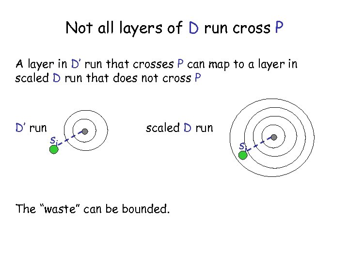 Not all layers of D run cross P A layer in D' run that