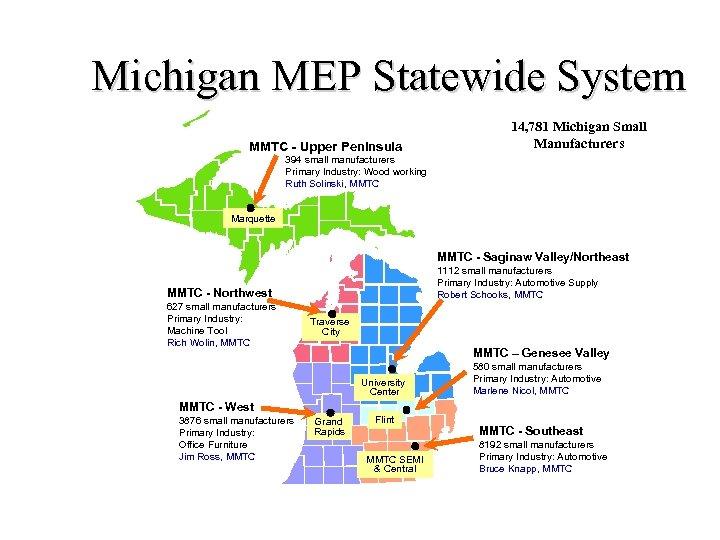 Michigan MEP Statewide System MMTC - Upper Peninsula 14, 781 Michigan Small Manufacturers 394