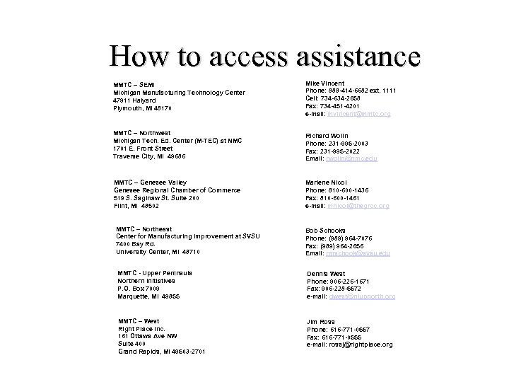 How to access assistance MMTC – SEMI Michigan Manufacturing Technology Center 47911 Halyard Plymouth,
