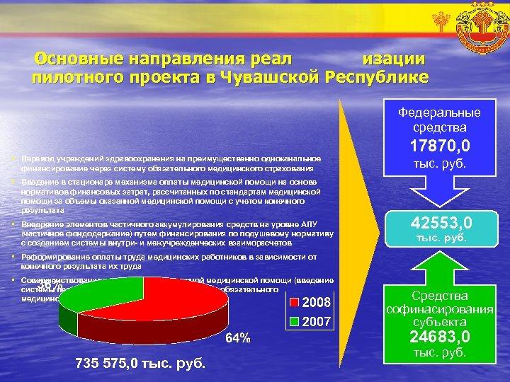Основные направления реал изации пилотного проекта в Чувашской Республике Федеральные средства • Перевод учреждений