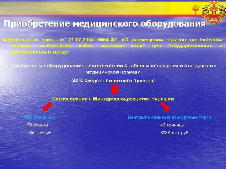 Приобретение медицинского оборудования Федеральный закон от 21. 07. 2005 № 94 -ФЗ «О размещении