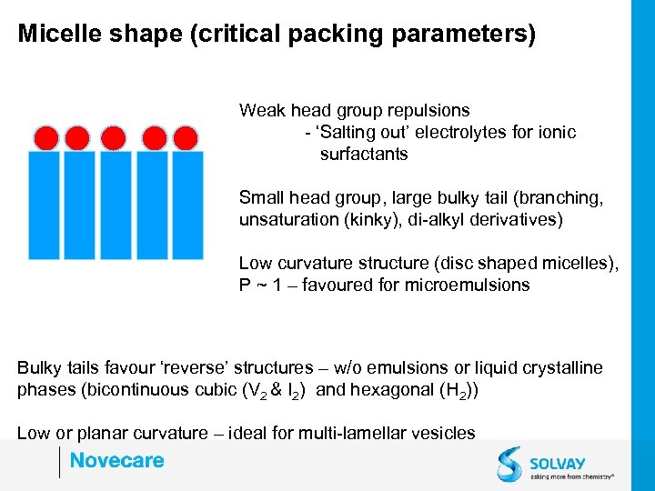 Micelle shape (critical packing parameters) Weak head group repulsions - 'Salting out' electrolytes for