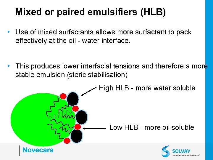 Mixed or paired emulsifiers (HLB) • Use of mixed surfactants allows more surfactant to