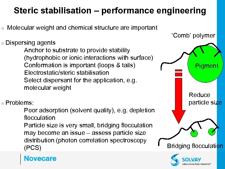 Steric stabilisation – performance engineering n Molecular weight and chemical structure are important 'Comb'