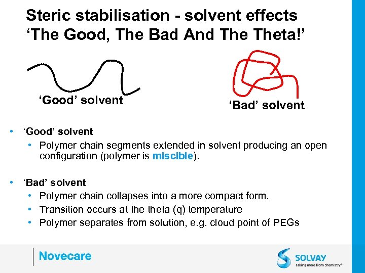 Steric stabilisation - solvent effects 'The Good, The Bad And Theta!' 'Good' solvent 'Bad'
