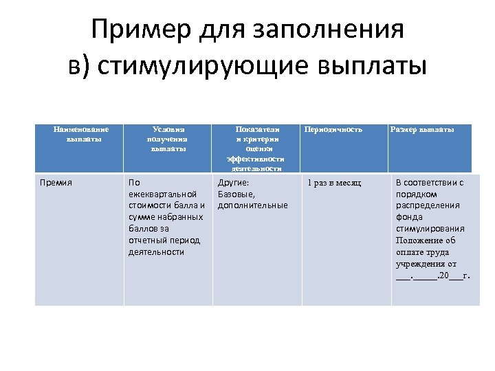 Пример для заполнения в) стимулирующие выплаты Наименование выплаты Премия Условия получения выплаты По ежеквартальной