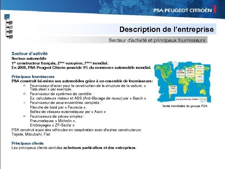 Description de l'entreprise Secteur d'activité et principaux fournisseurs Secteur d'activité Secteur automobile 1 er