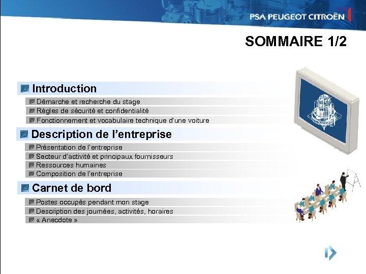 SOMMAIRE 1/2 Introduction Démarche et recherche du stage Règles de sécurité et confidentialité Fonctionnement