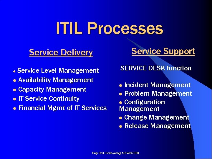 ITIL Processes Service Support Service Delivery Service Level Management l Availability Management l Capacity