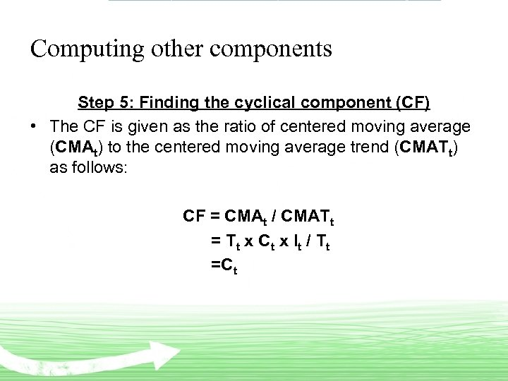 Computing other components Step 5: Finding the cyclical component (CF) • The CF is