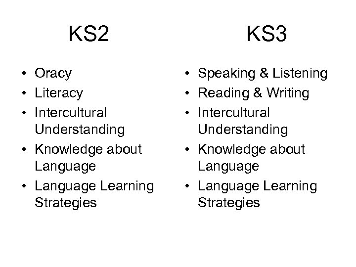KS 2 • Oracy • Literacy • Intercultural Understanding • Knowledge about Language •