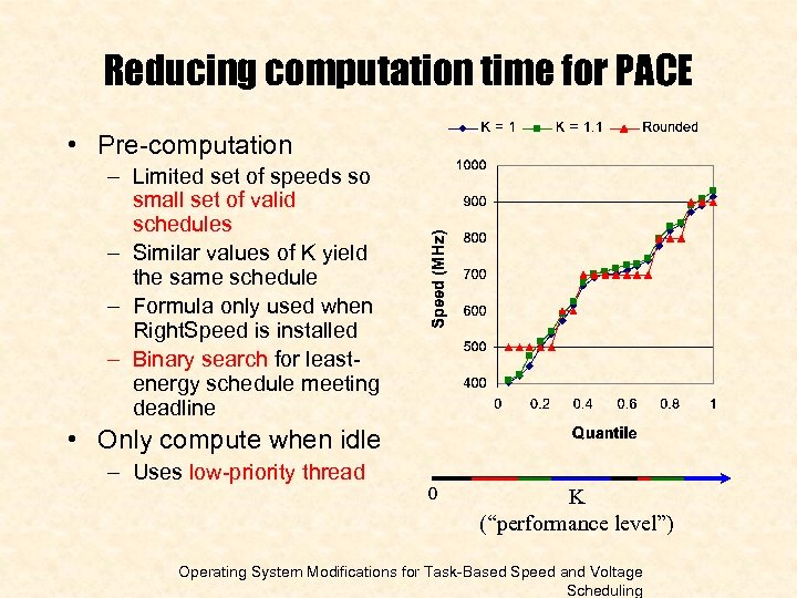 Reducing computation time for PACE • Pre-computation – Limited set of speeds so small
