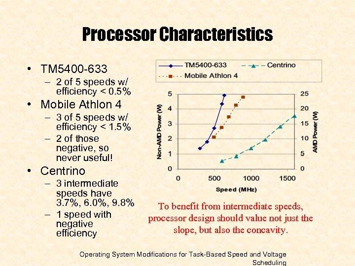 Processor Characteristics • TM 5400 -633 – 2 of 5 speeds w/ efficiency <