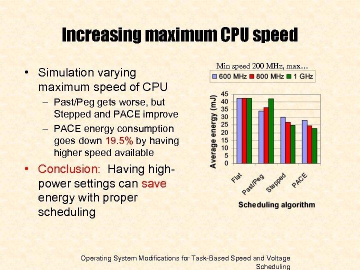 Increasing maximum CPU speed • Simulation varying maximum speed of CPU Min speed 200