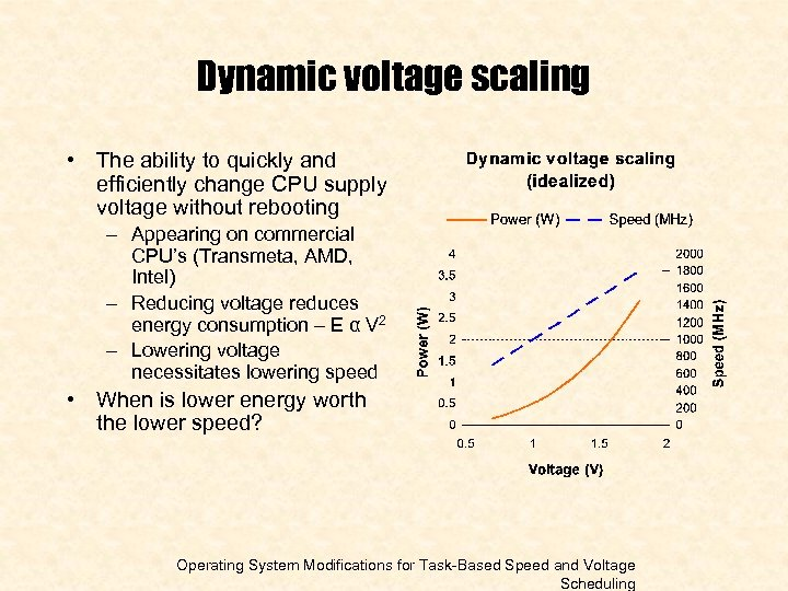 Dynamic voltage scaling • The ability to quickly and efficiently change CPU supply voltage