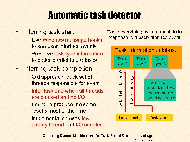 Automatic task detector • Inferring task completion – Old approach: track set of threads