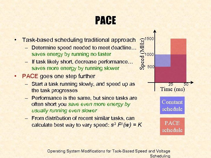 PACE – Determine speed needed to meet deadline… saves energy by running no faster