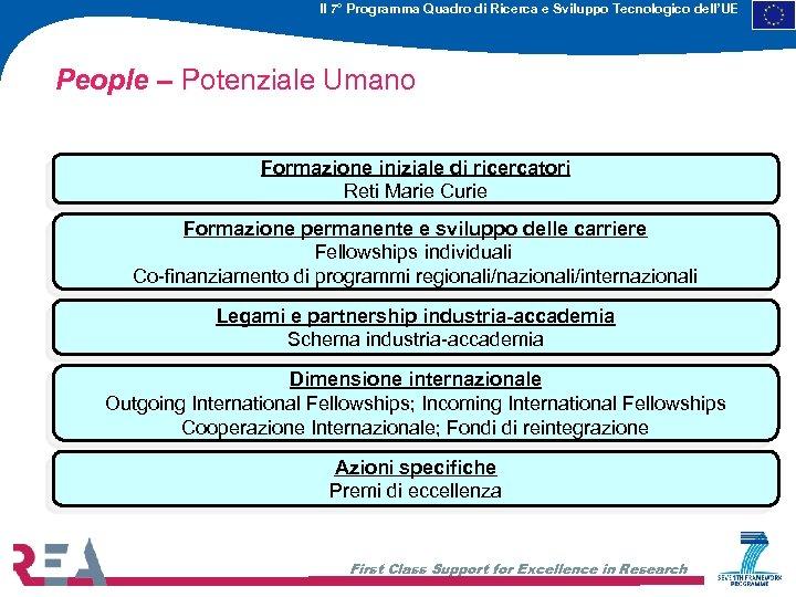 Il 7° Programma Quadro di Ricerca e Sviluppo Tecnologico dell'UE People – Potenziale Umano