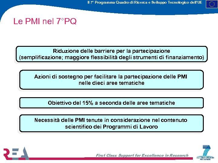 Il 7° Programma Quadro di Ricerca e Sviluppo Tecnologico dell'UE Le PMI nel 7°PQ