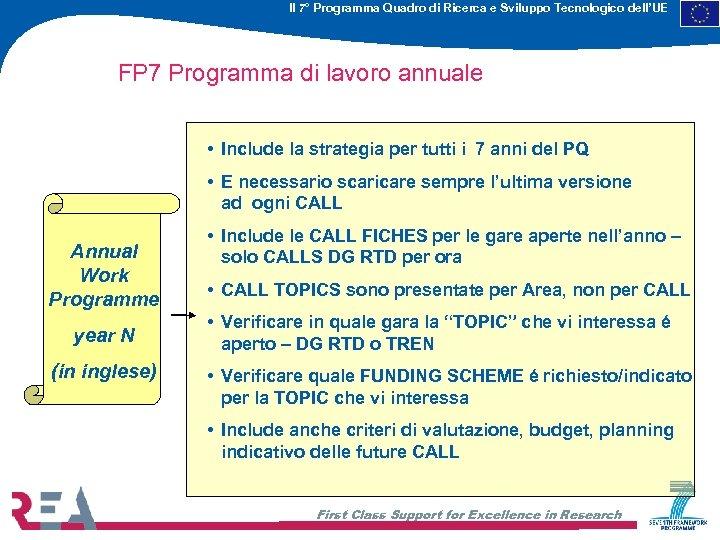 Il 7° Programma Quadro di Ricerca e Sviluppo Tecnologico dell'UE FP 7 Programma di