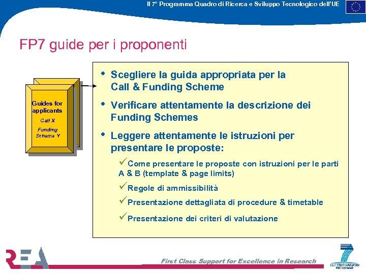 Il 7° Programma Quadro di Ricerca e Sviluppo Tecnologico dell'UE FP 7 guide per