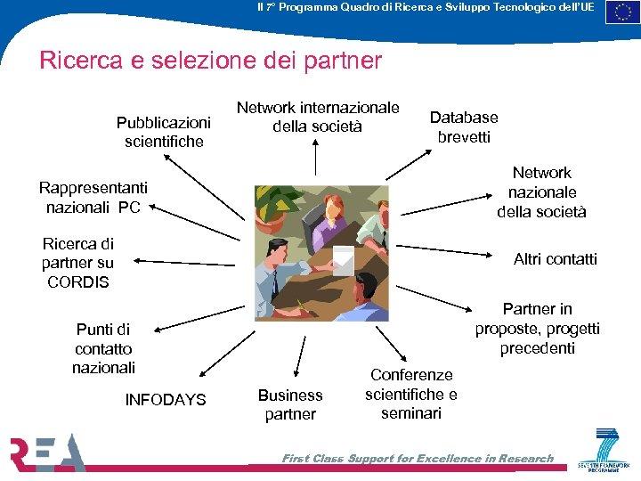 Il 7° Programma Quadro di Ricerca e Sviluppo Tecnologico dell'UE Ricerca e selezione dei