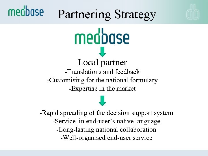 Partnering Strategy Local partner -Translations and feedback -Customising for the national formulary -Expertise