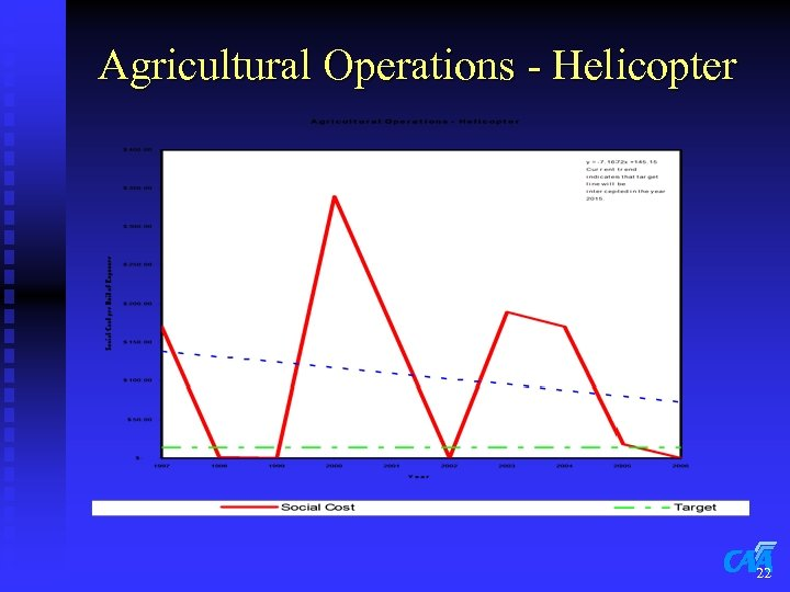Agricultural Operations - Helicopter 22