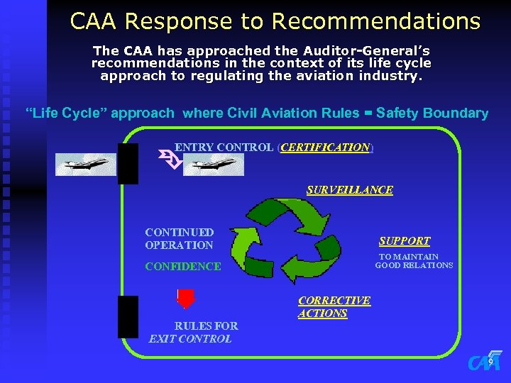 CAA Response to Recommendations The CAA has approached the Auditor-General's recommendations in the context