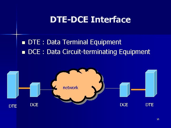 DTE-DCE Interface n n DTE : Data Terminal Equipment DCE : Data Circuit-terminating Equipment