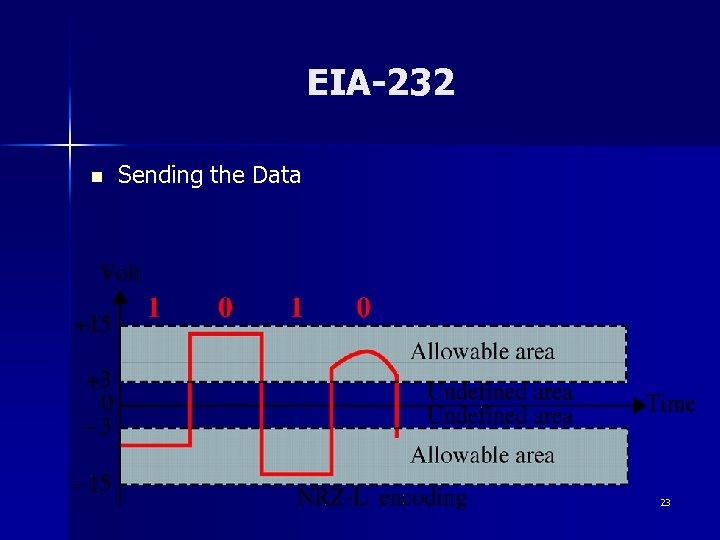 EIA-232 n Sending the Data 23