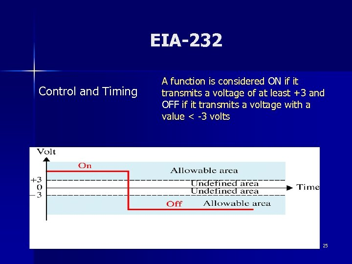 EIA-232 Control and Timing A function is considered ON if it transmits a voltage