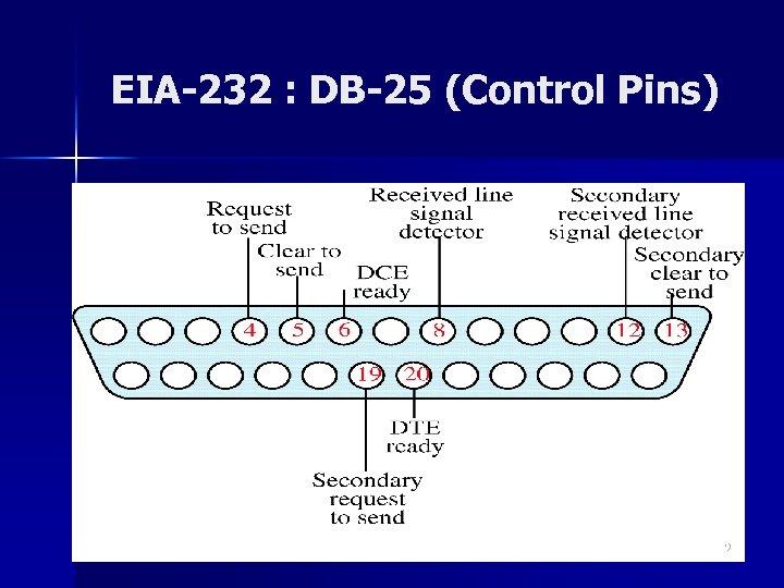 EIA-232 : DB-25 (Control Pins) 29