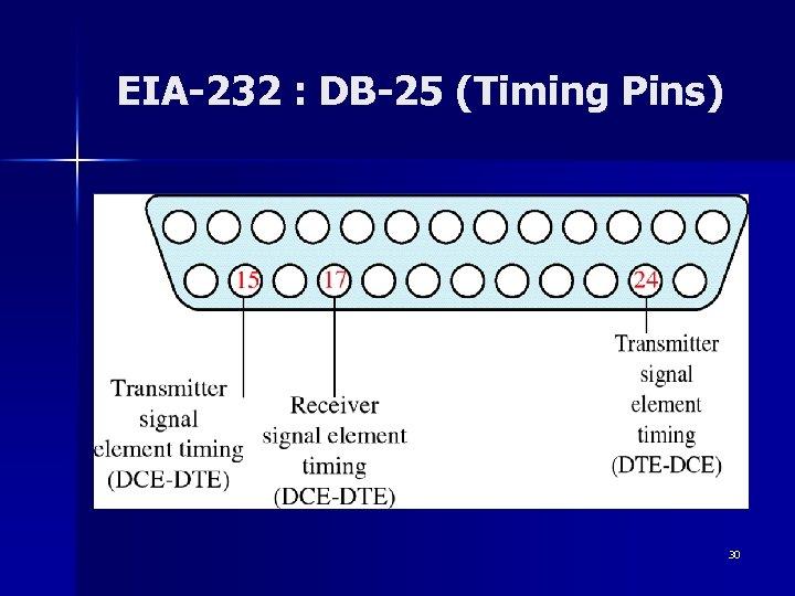 EIA-232 : DB-25 (Timing Pins) 30