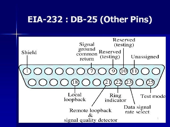 EIA-232 : DB-25 (Other Pins) 31