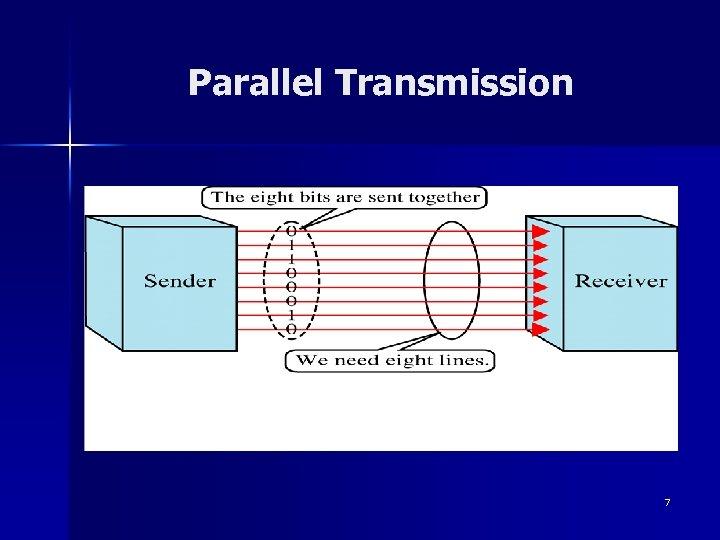 Parallel Transmission 7