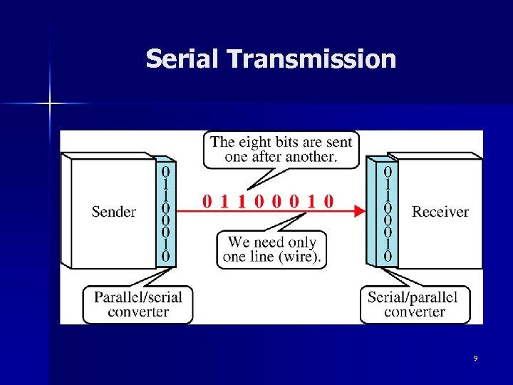 Serial Transmission 9