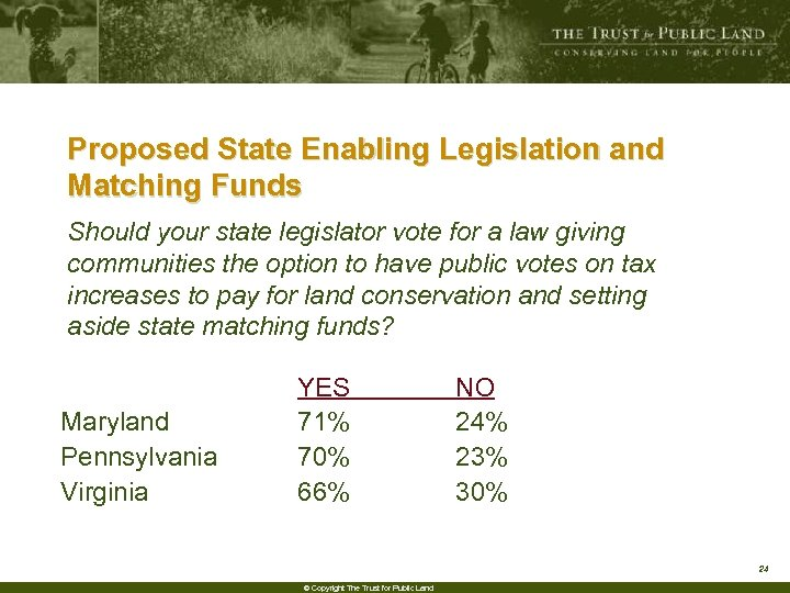 Proposed State Enabling Legislation and Matching Funds Should your state legislator vote for a