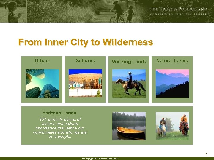 From Inner City to Wilderness Urban Suburbs Working Lands Natural Lands Heritage Lands TPL