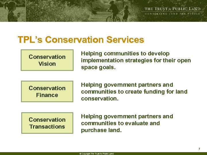 TPL's Conservation Services Conservation Vision Helping communities to develop implementation strategies for their open