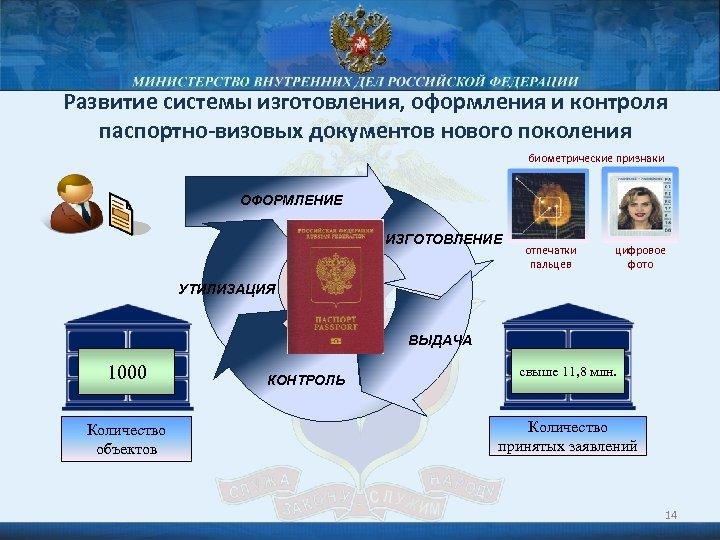 Развитие системы изготовления, оформления и контроля паспортно-визовых документов нового поколения биометрические признаки ОФОРМЛЕНИЕ ИЗГОТОВЛЕНИЕ