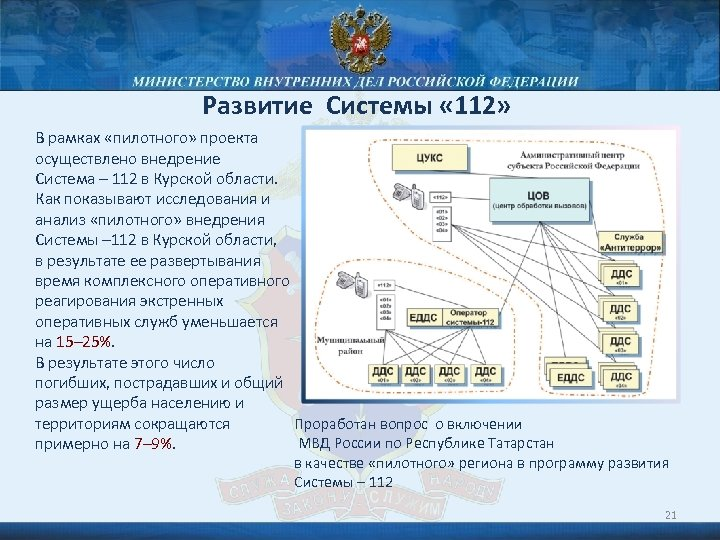 Развитие Системы « 112» В рамках «пилотного» проекта осуществлено внедрение Система – 112 в